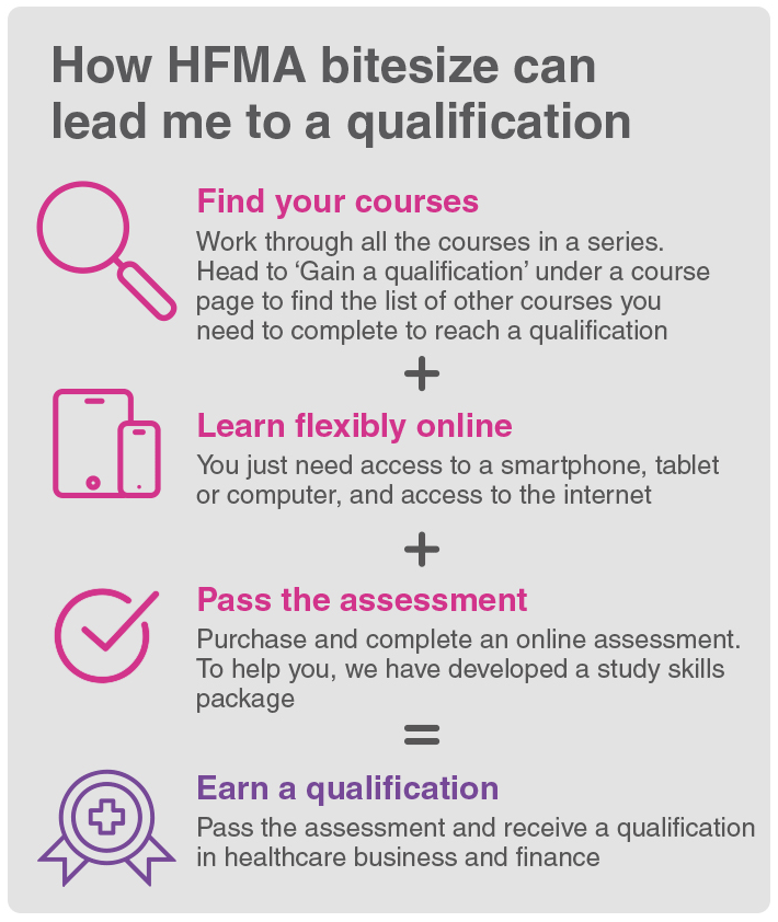 hea-fin-517-(-497)-can-bitesize-courses-lead-to-a-qualification-infographic_mobile-version